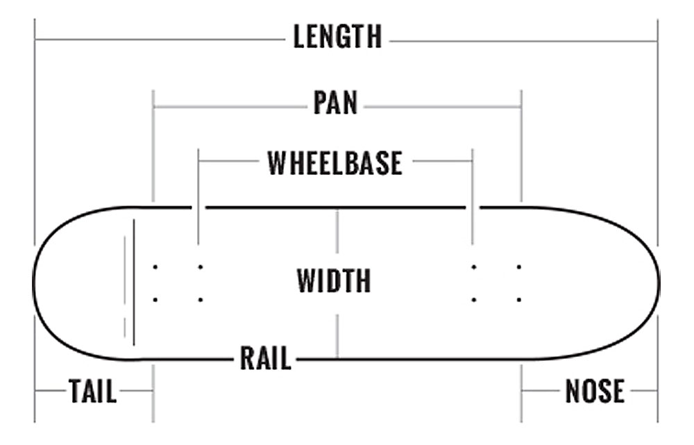 How To Measure Wheel Base >> Skateboard Deck Buying Guide